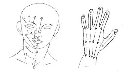 maska kosmetyczna